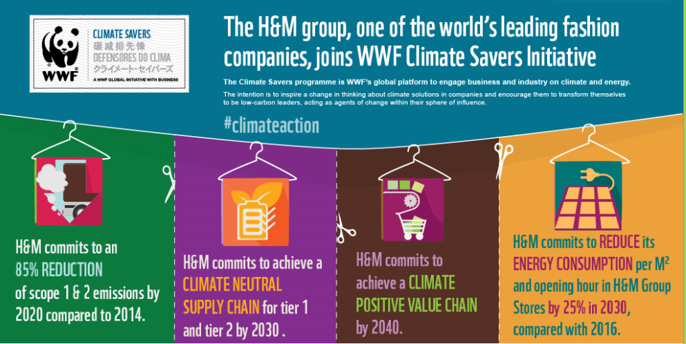 The H&M group, one of the world's leading fashion companies, joins WWF Climate Savers Initiative